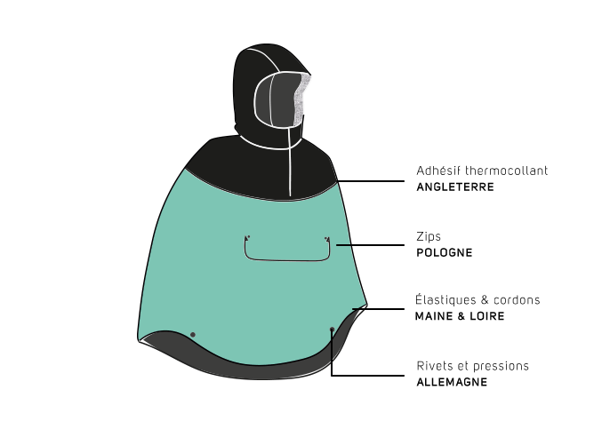 AnimPoncho.png